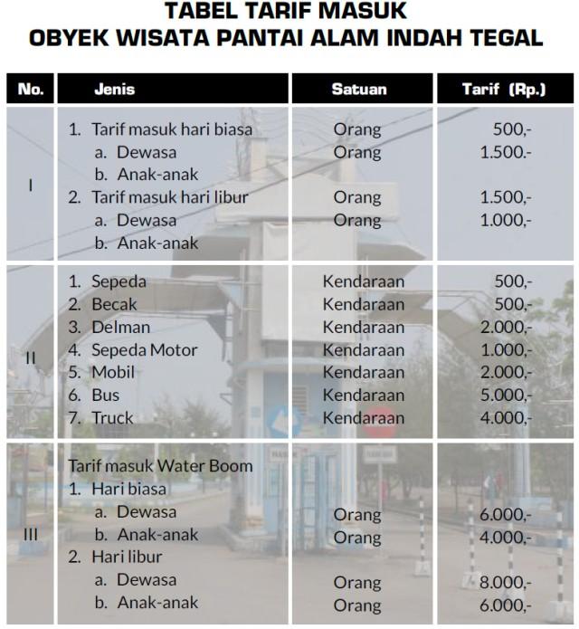 tarif Masuk Pantai Alam Indah (PAI) Tegal